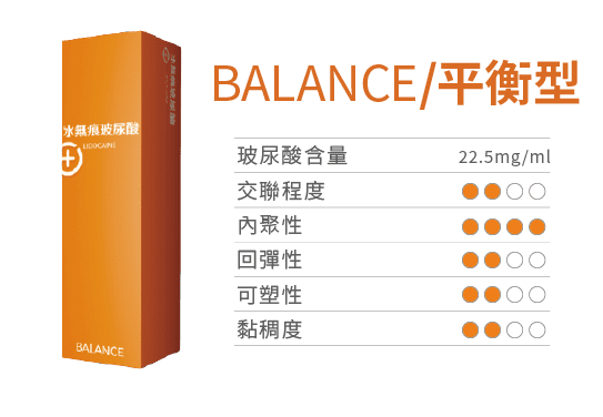 保柔緹Belotero水無痕玻尿酸劑型比較-balance