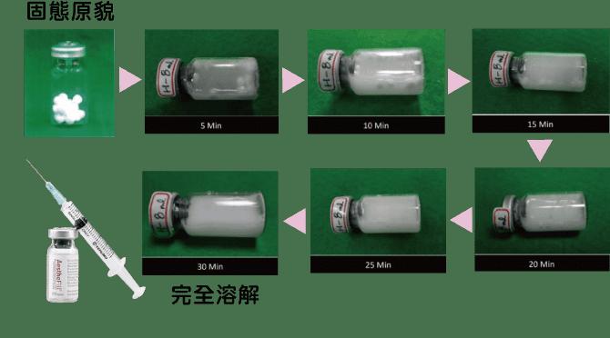 精靈針專利溶解技術