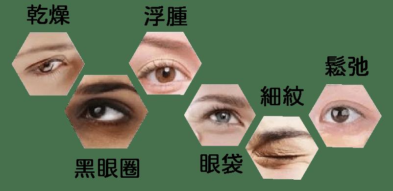 熊貓針對抗眼週老化問題細紋黑眼圈眼袋