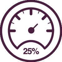 鳳凰電波療程節省高達25%時間