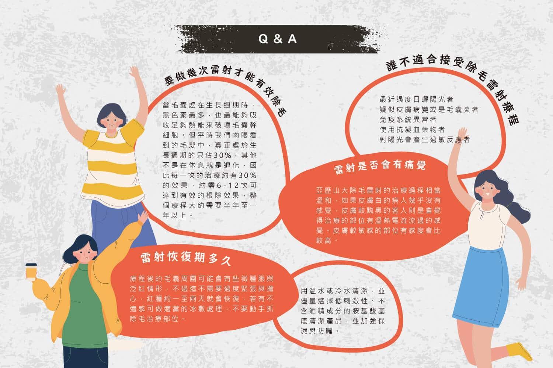 VIO Q&A
