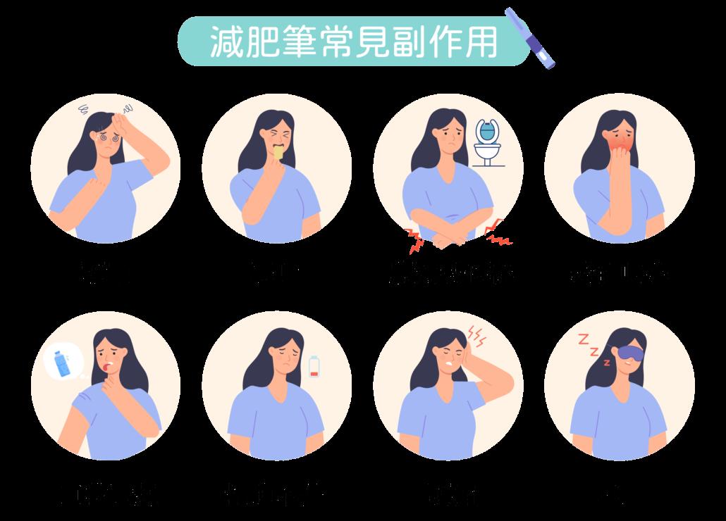 吳婉華醫師減肥筆心得-減肥筆副作用